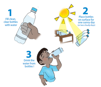 Simple solar disinfection process